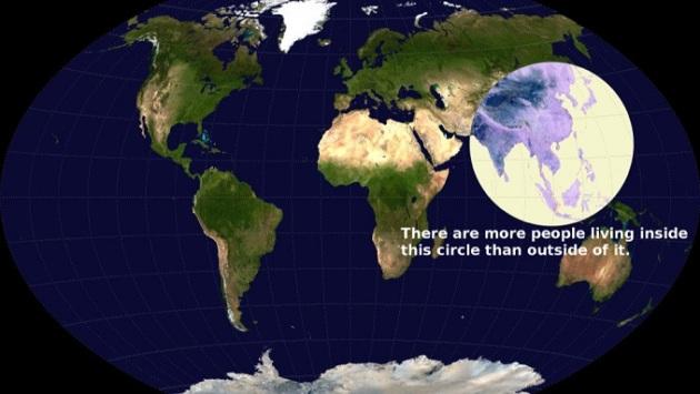 Half worlds population